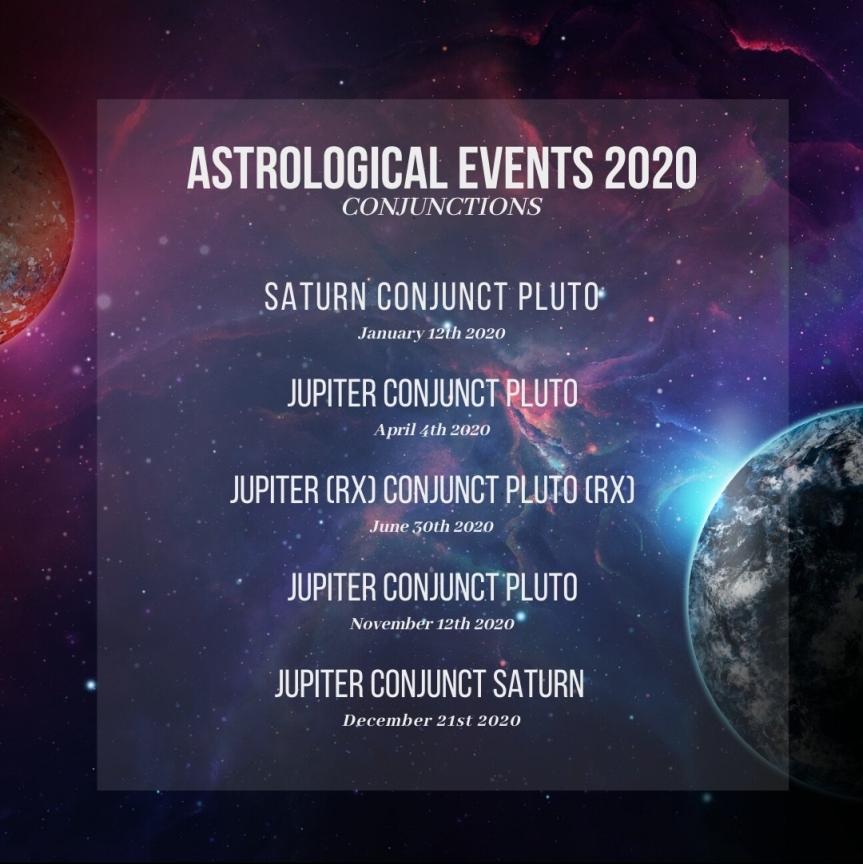 PLUTO-SATURN 2020